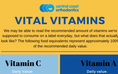 Infographic: How to Eat Your Daily Vitamins and Minerals
